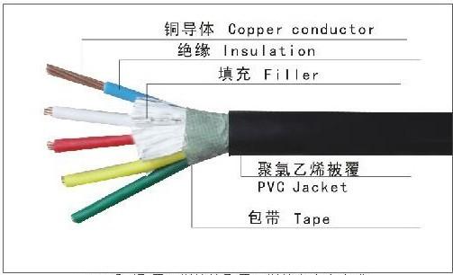 电气电缆结构